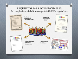 REQUISITOS-PARA-LOS-HINCHABLES